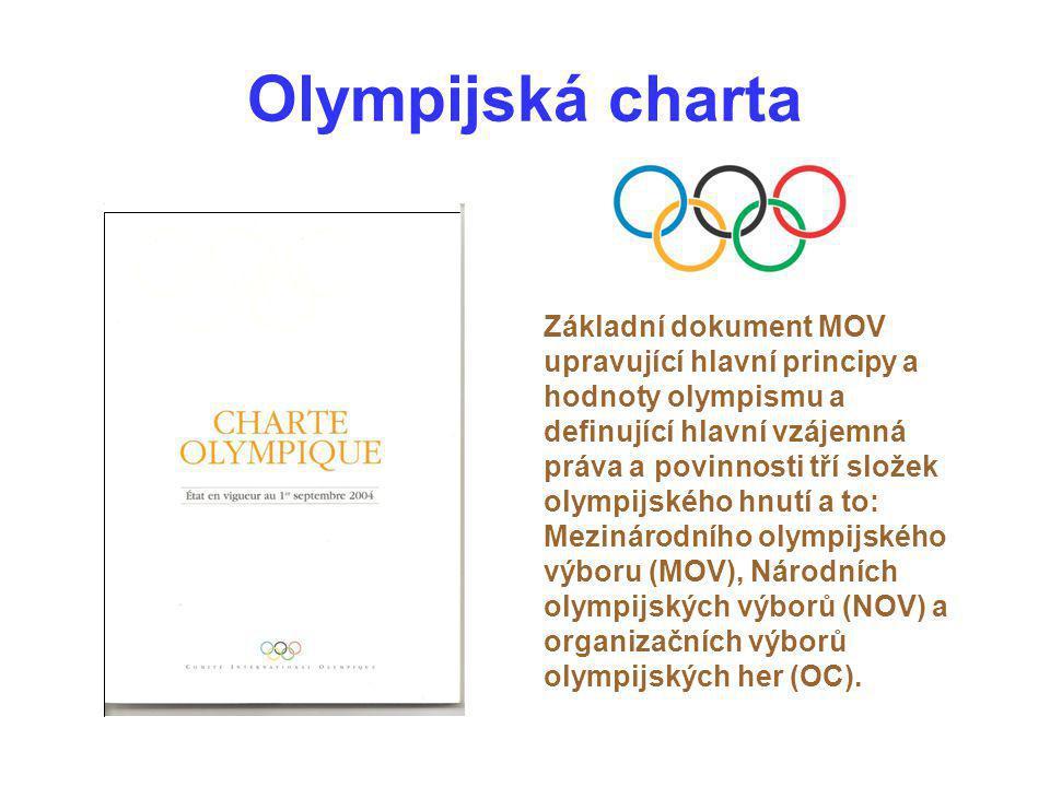 Olympijská charta