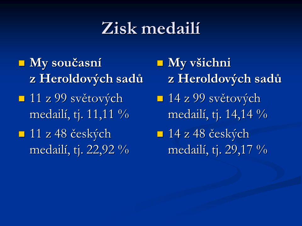 Zisk medailí My současní z Heroldových sadů
