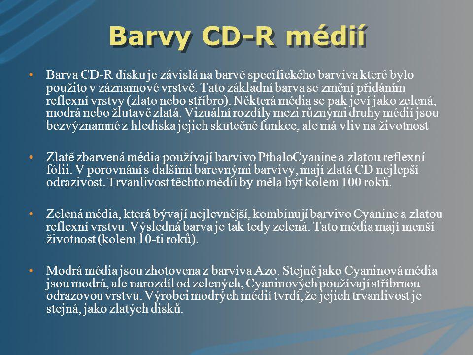 Barvy CD-R médií