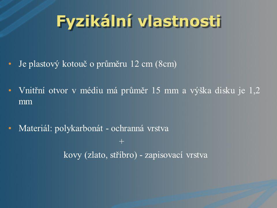 Fyzikální vlastnosti Je plastový kotouč o průměru 12 cm (8cm)