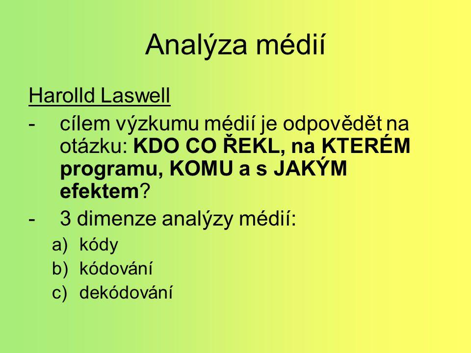 Analýza médií Harolld Laswell