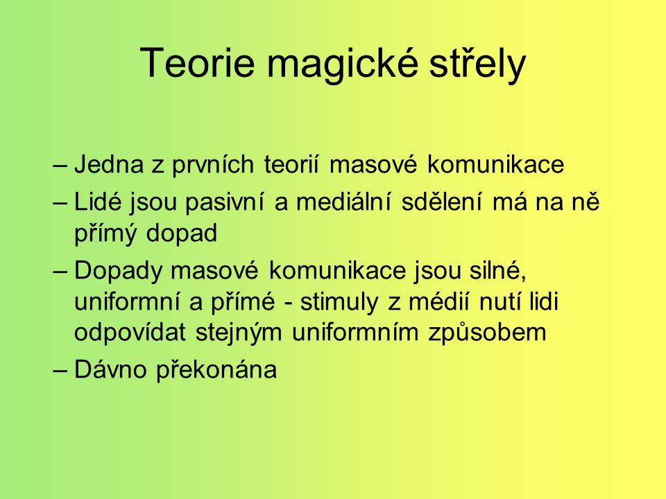 Teorie magické střely Jedna z prvních teorií masové komunikace
