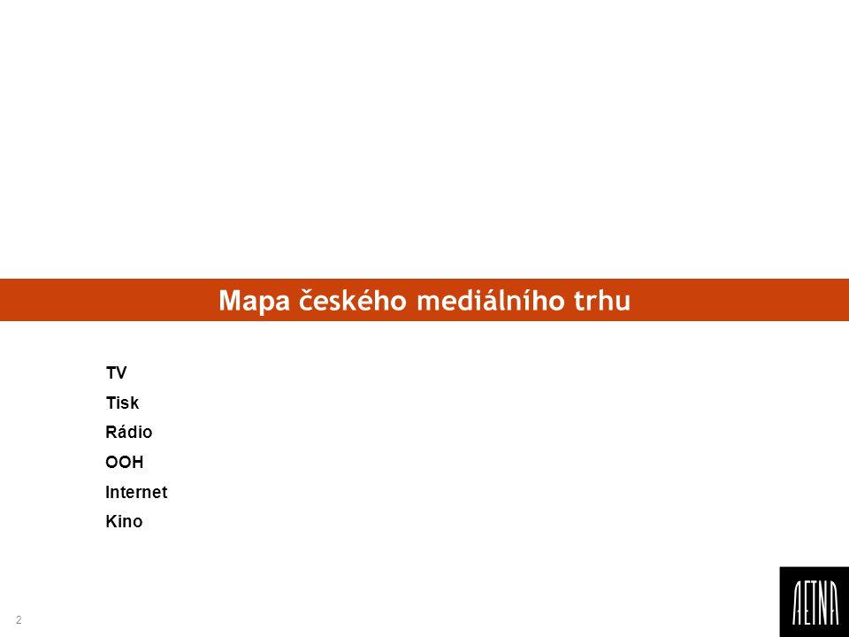 Mapa českého mediálního trhu