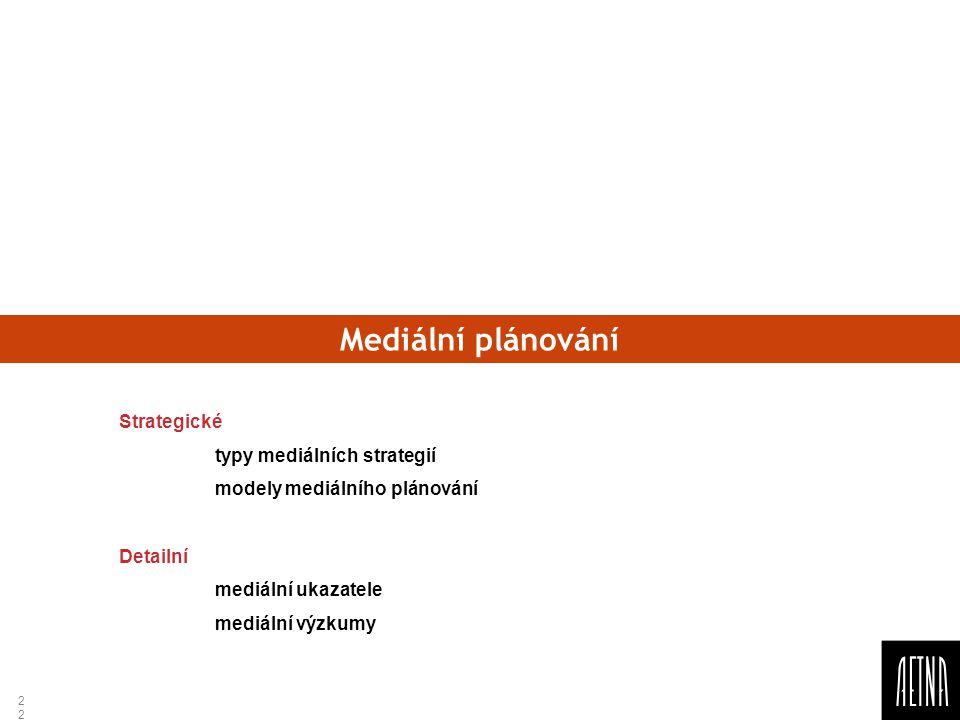 Mediální plánování Strategické typy mediálních strategií