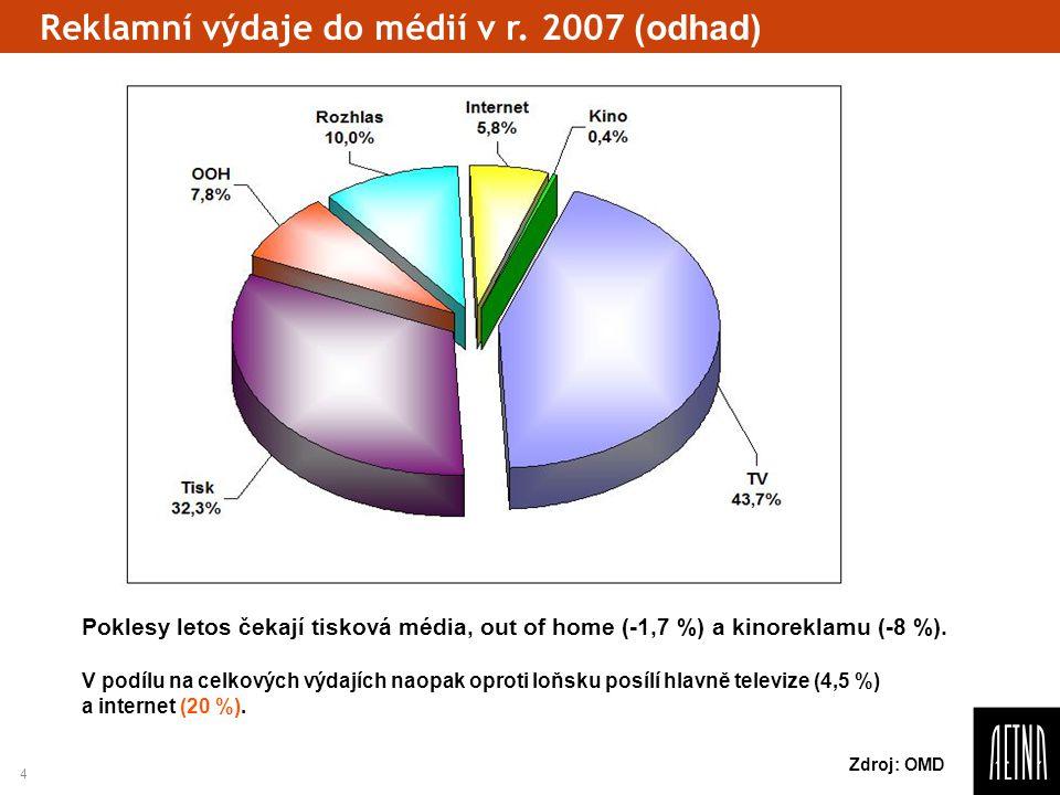 Reklamní výdaje do médií v r. 2007 (odhad)