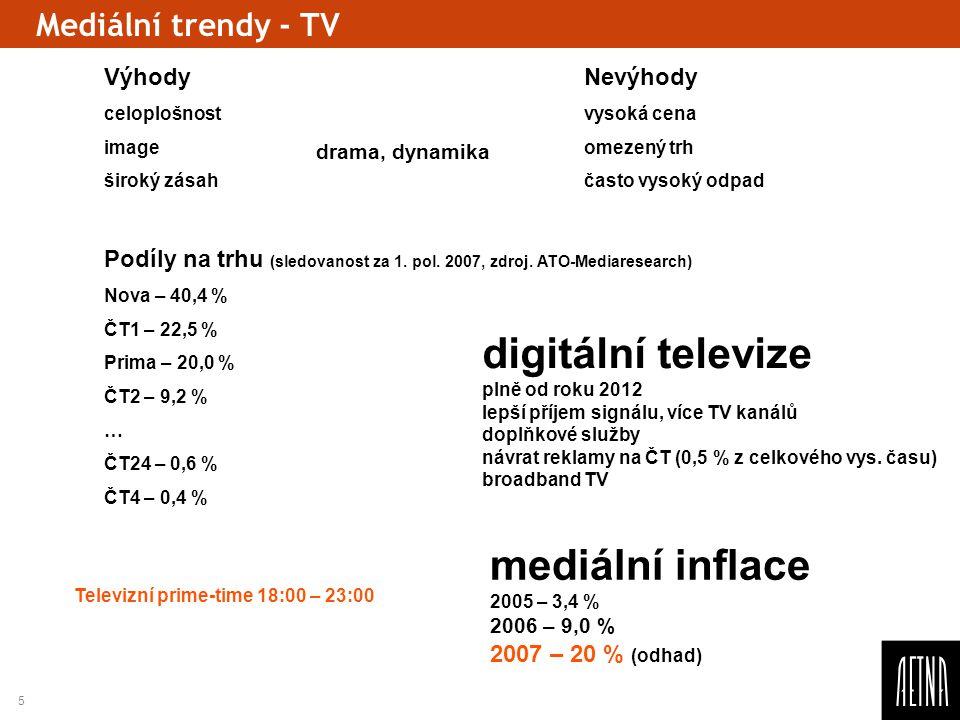 digitální televize mediální inflace Mediální trendy - TV