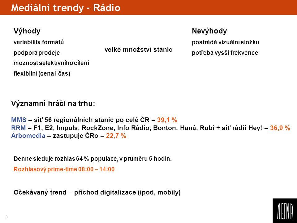 Mediální trendy - Rádio