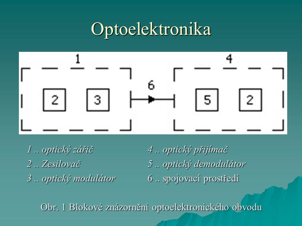 Obr. 1 Blokové znázornění optoelektronického obvodu