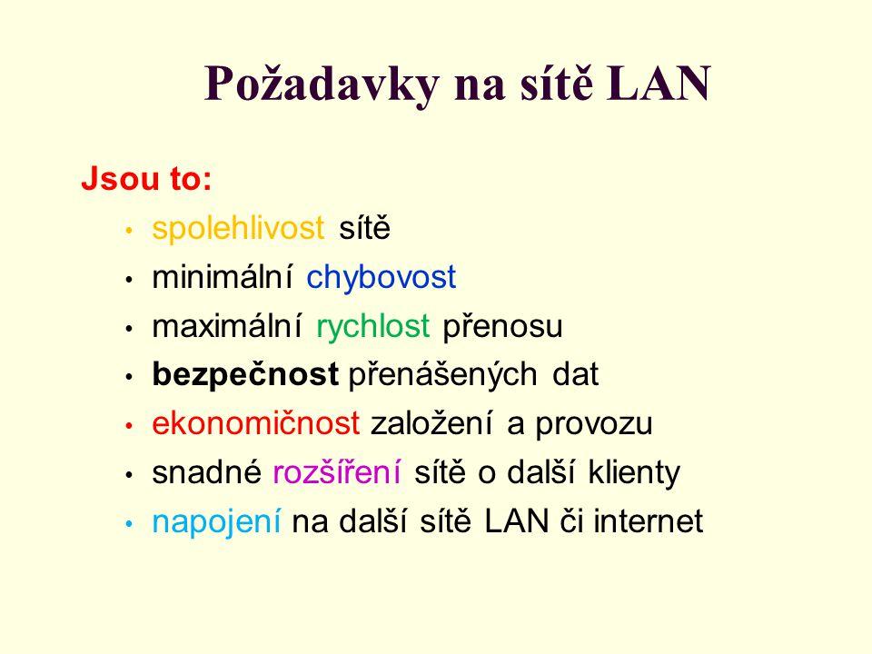 Požadavky na sítě LAN Jsou to: spolehlivost sítě minimální chybovost