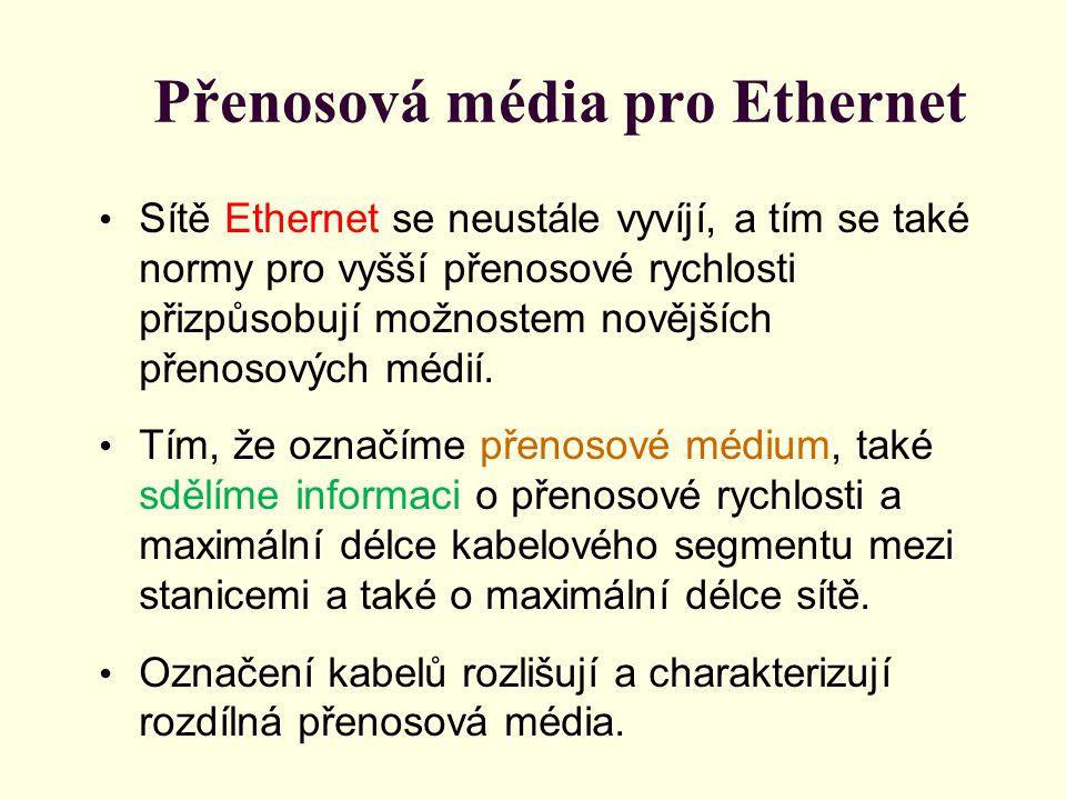 Přenosová média pro Ethernet