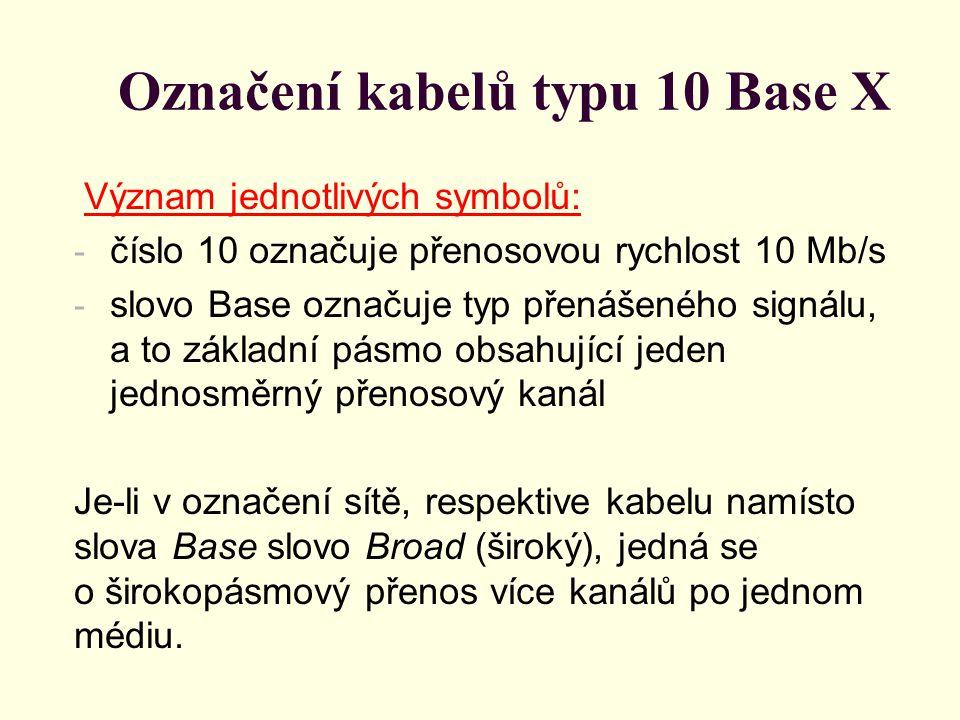 Označení kabelů typu 10 Base X