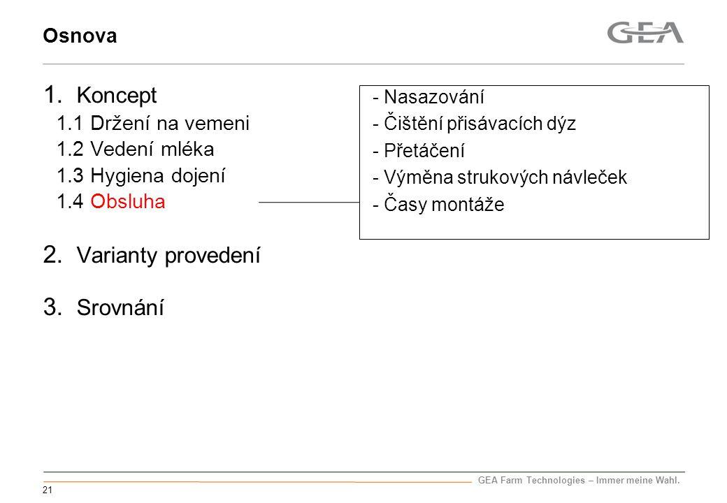 Koncept Varianty provedení Srovnání Osnova 1.1 Držení na vemeni