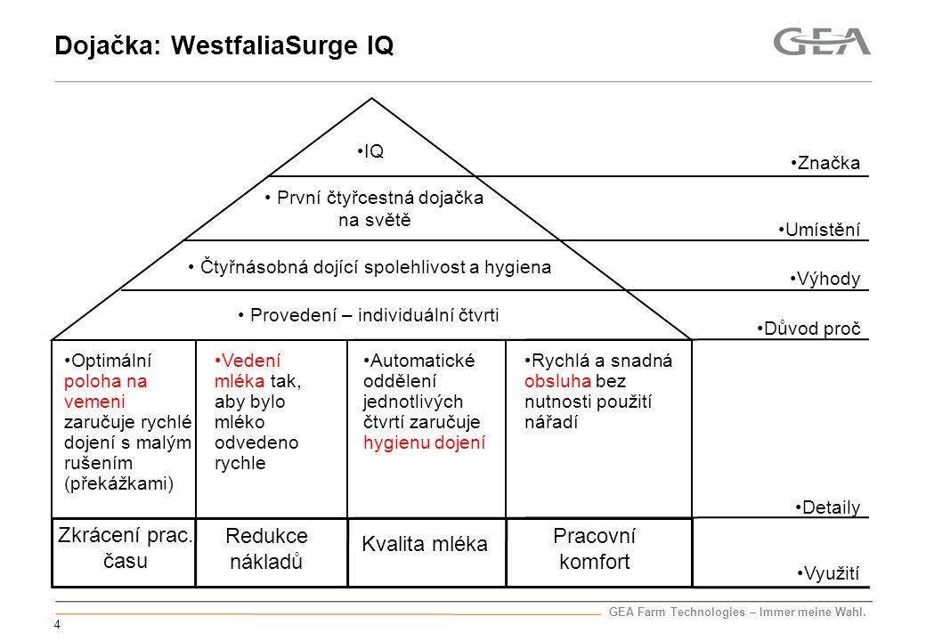 Dojačka: WestfaliaSurge IQ