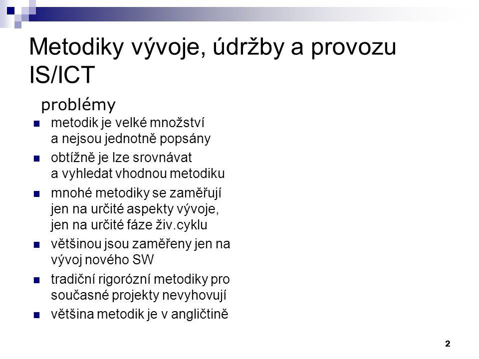 Metodiky vývoje, údržby a provozu IS/ICT