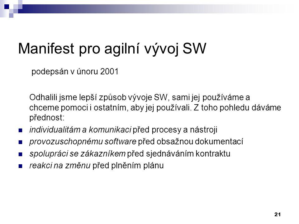 Manifest pro agilní vývoj SW