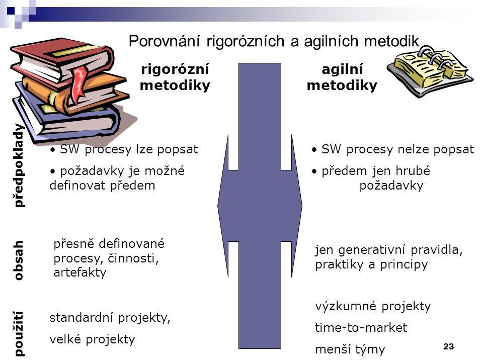 Porovnání rigorózních a agilních metodik