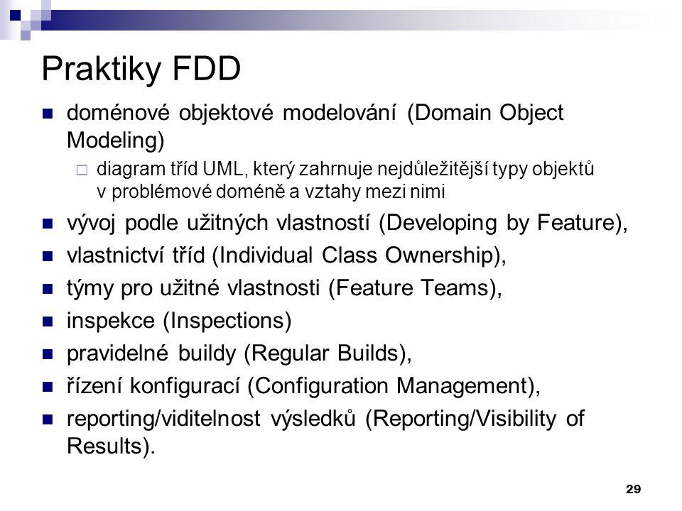 Praktiky FDD doménové objektové modelování (Domain Object Modeling)