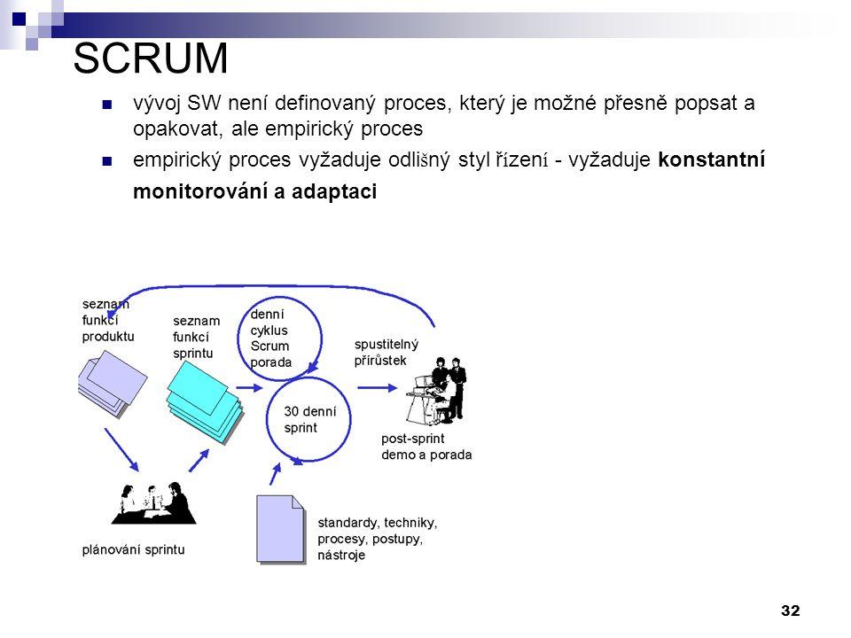 SCRUM vývoj SW není definovaný proces, který je možné přesně popsat a opakovat, ale empirický proces.