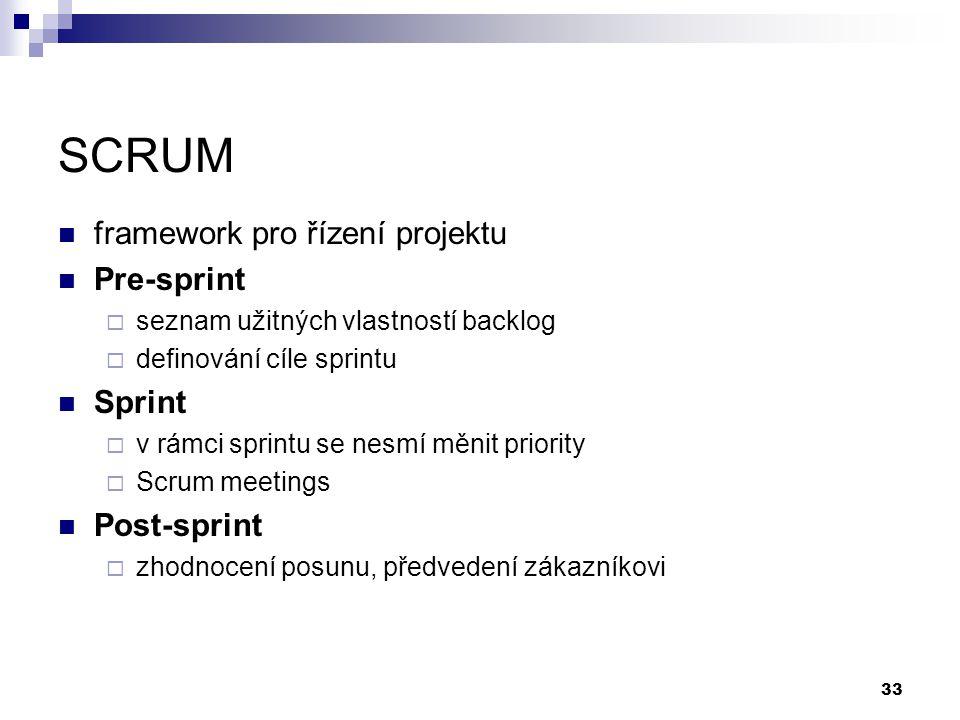 SCRUM framework pro řízení projektu Pre-sprint Sprint Post-sprint