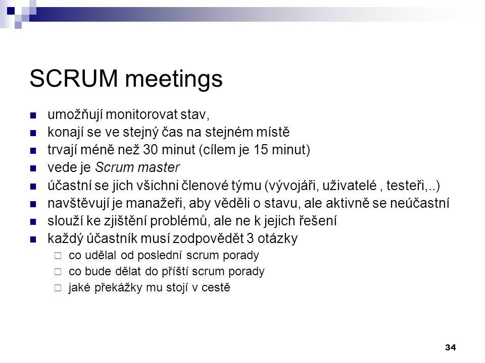 SCRUM meetings umožňují monitorovat stav,