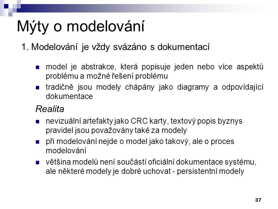 Mýty o modelování 1. Modelování je vždy svázáno s dokumentací