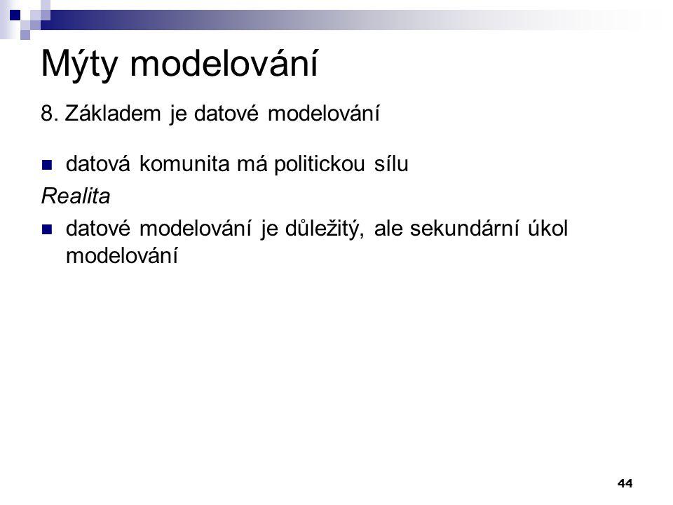 Mýty modelování 8. Základem je datové modelování