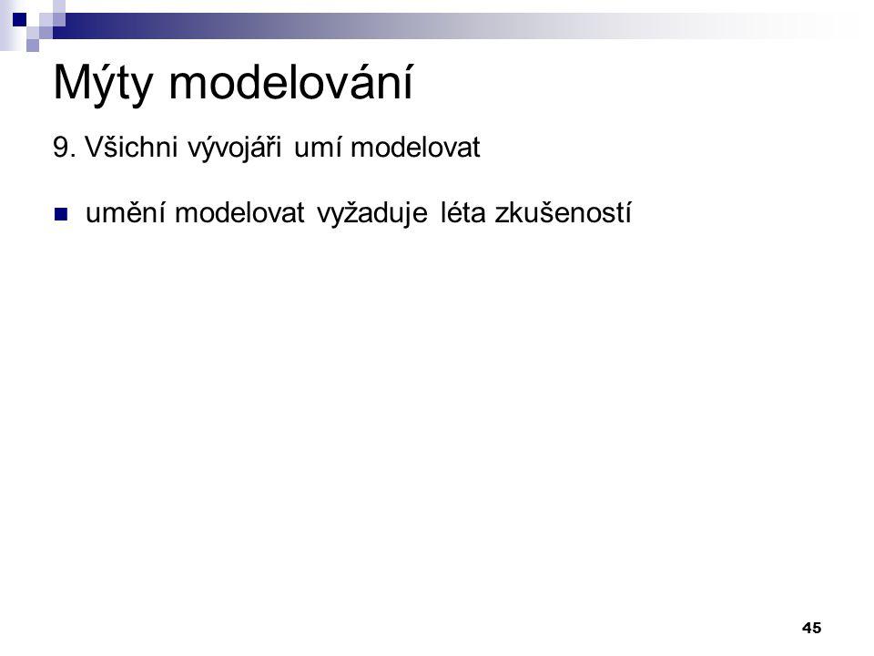 Mýty modelování 9. Všichni vývojáři umí modelovat