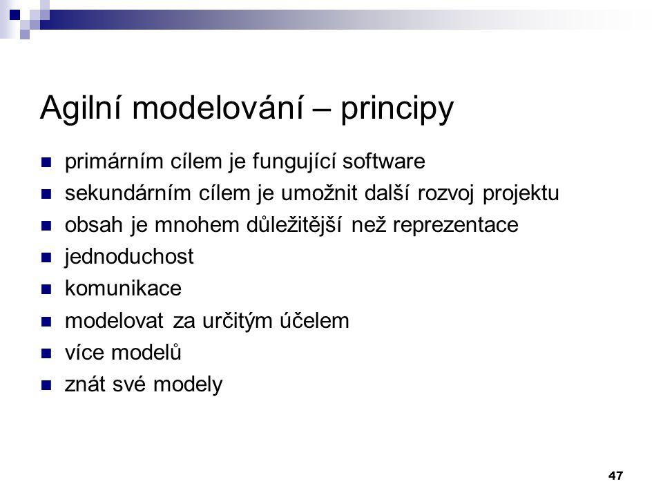 Agilní modelování – principy