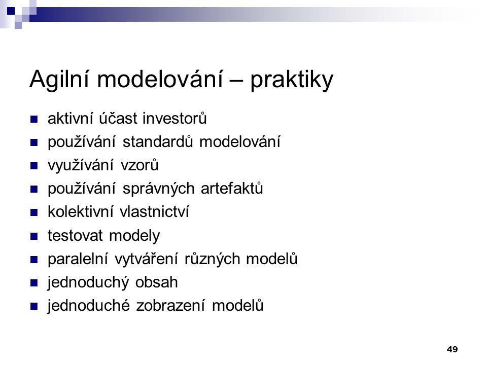 Agilní modelování – praktiky