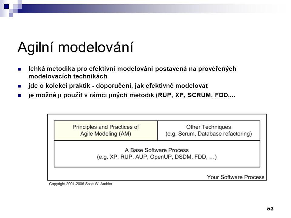Agilní modelování lehká metodika pro efektivní modelování postavená na prověřených modelovacích technikách.