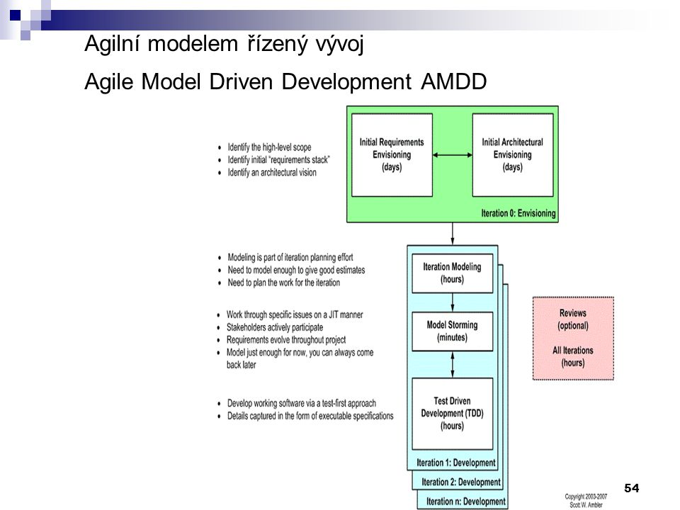 Agilní modelem řízený vývoj Agile Model Driven Development AMDD