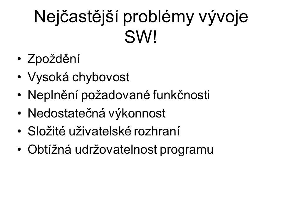 Nejčastější problémy vývoje SW!