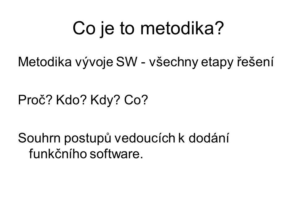 Co je to metodika. Metodika vývoje SW - všechny etapy řešení Proč.
