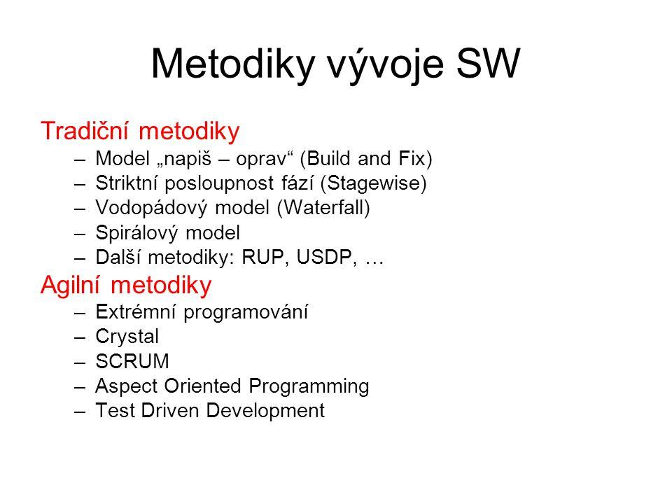 Metodiky vývoje SW Tradiční metodiky Agilní metodiky