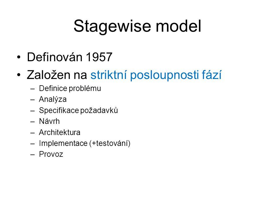 Stagewise model Definován 1957 Založen na striktní posloupnosti fází