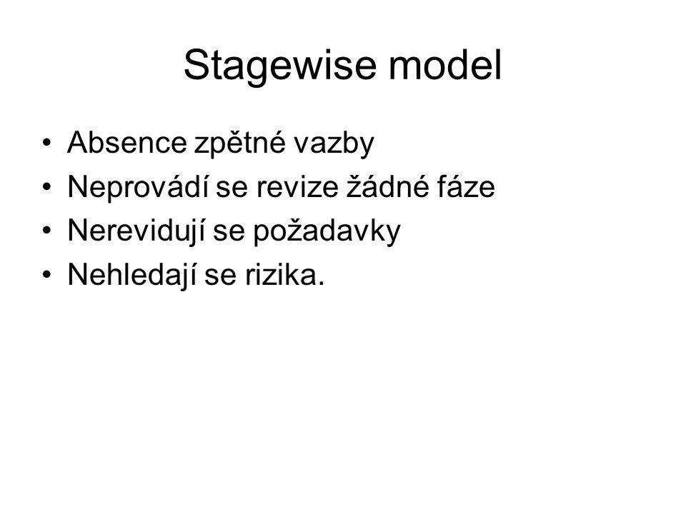 Stagewise model Absence zpětné vazby Neprovádí se revize žádné fáze