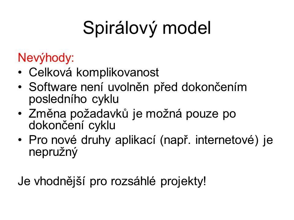 Spirálový model Nevýhody: Celková komplikovanost