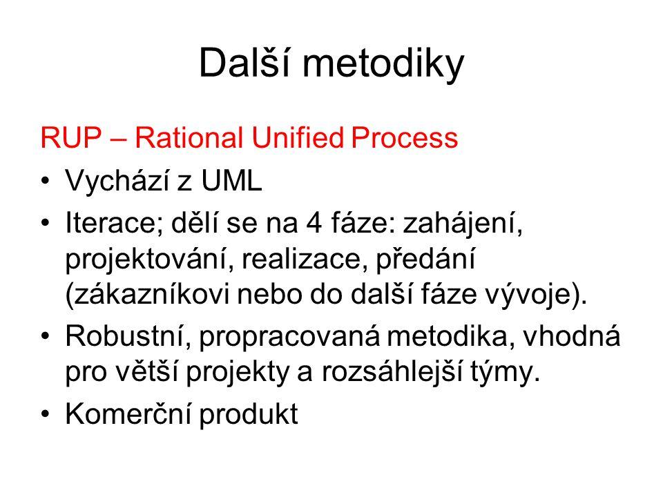 Další metodiky RUP – Rational Unified Process Vychází z UML
