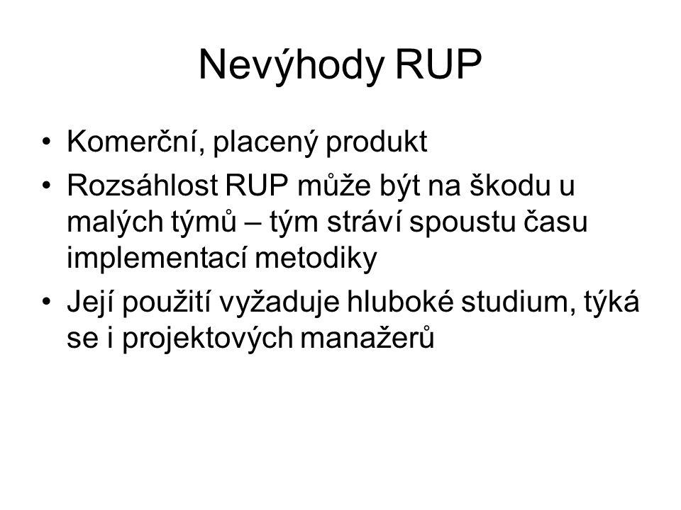 Nevýhody RUP Komerční, placený produkt