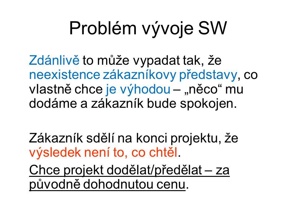 Problém vývoje SW