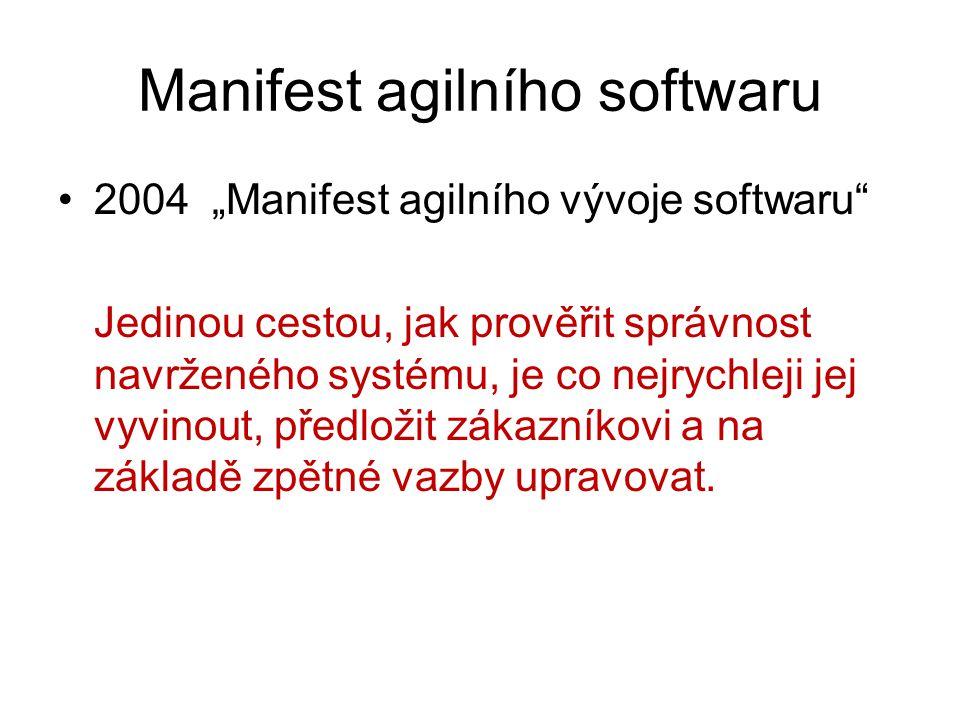 Manifest agilního softwaru