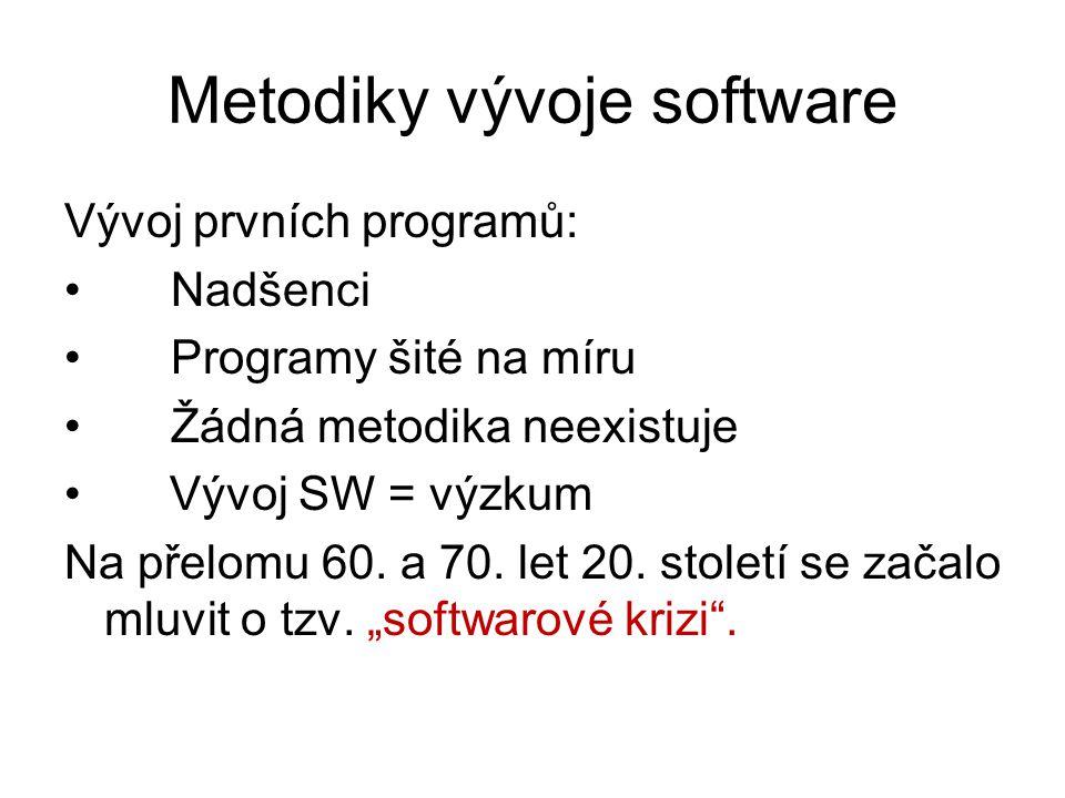 Metodiky vývoje software