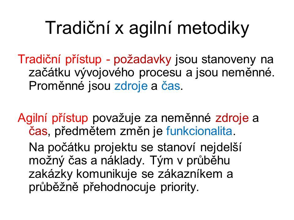 Tradiční x agilní metodiky
