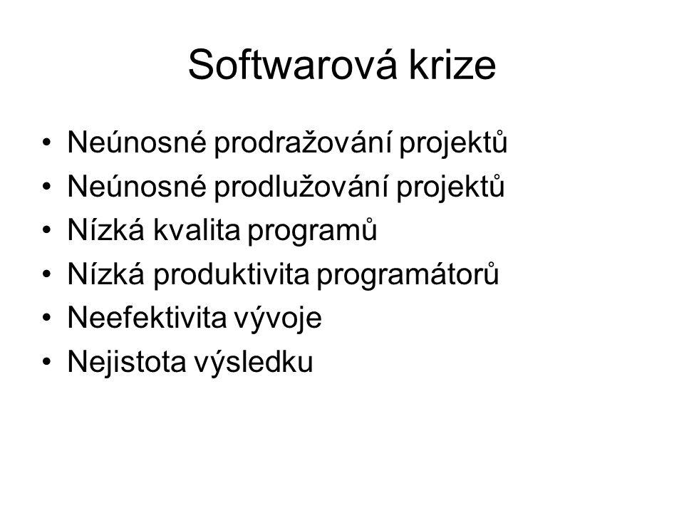 Softwarová krize Neúnosné prodražování projektů