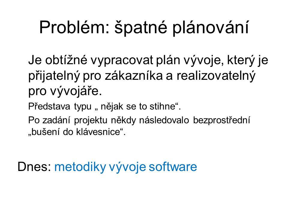 Problém: špatné plánování