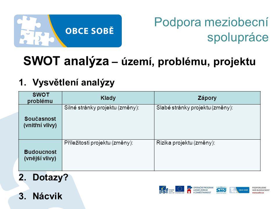 SWOT analýza – území, problému, projektu