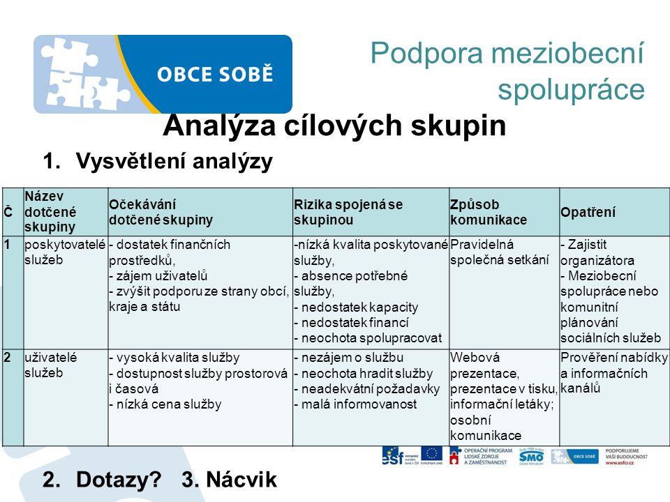 Analýza cílových skupin