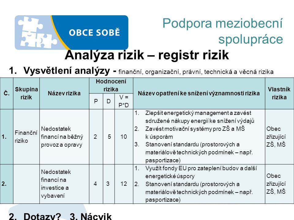 Analýza rizik – registr rizik
