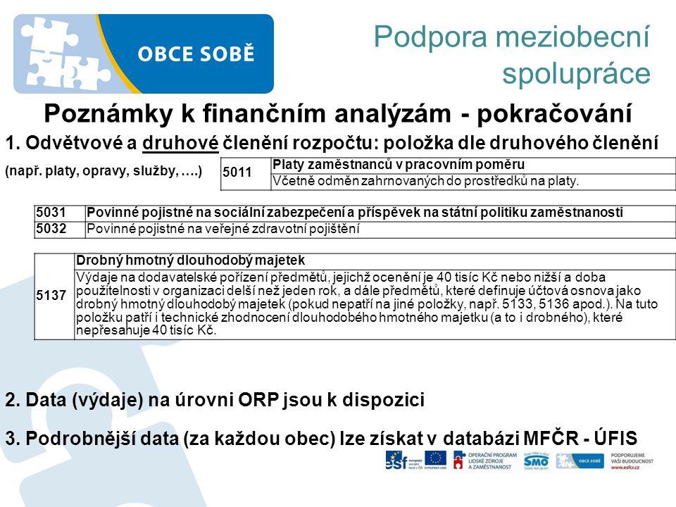 Poznámky k finančním analýzám - pokračování