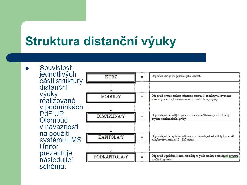 Struktura distanční výuky